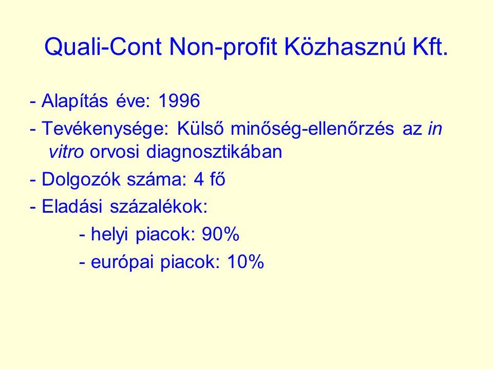 Quali-Cont Non-profit Közhasznú Kft. - Alapítás éve: 1996 - Tevékenysége: Külső minőség-ellenőrzés az in vitro orvosi diagnosztikában - Dolgozók száma