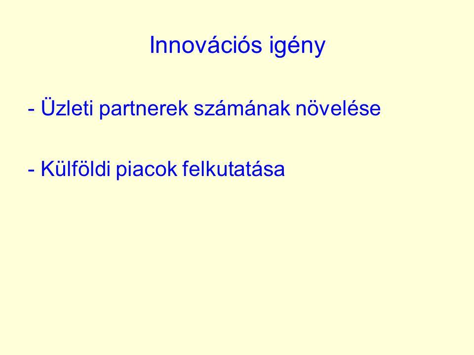 Innovációs igény - Üzleti partnerek számának növelése - Külföldi piacok felkutatása