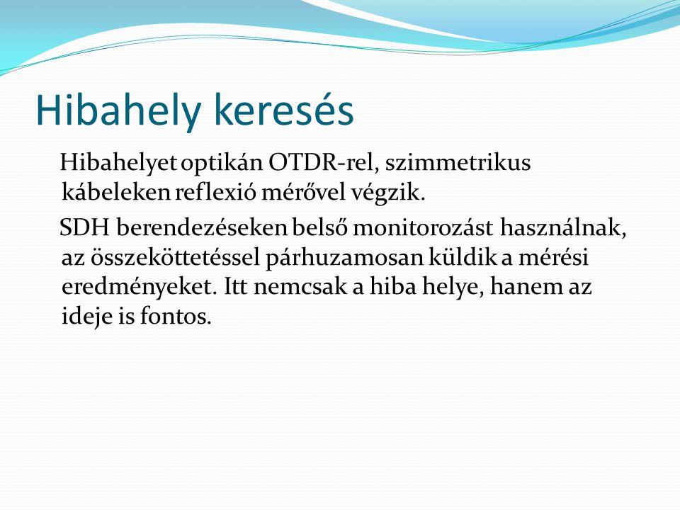 Hibahely keresés Hibahelyet optikán OTDR-rel, szimmetrikus kábeleken reflexió mérővel végzik. SDH berendezéseken belső monitorozást használnak, az öss