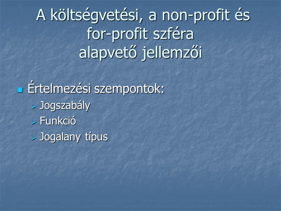 A költségvetési, a non-profit és for-profit szféra alapvető jellemzői A költségvetési, a non-profit és for-profit szféra alapvető jellemzői Értelmezés