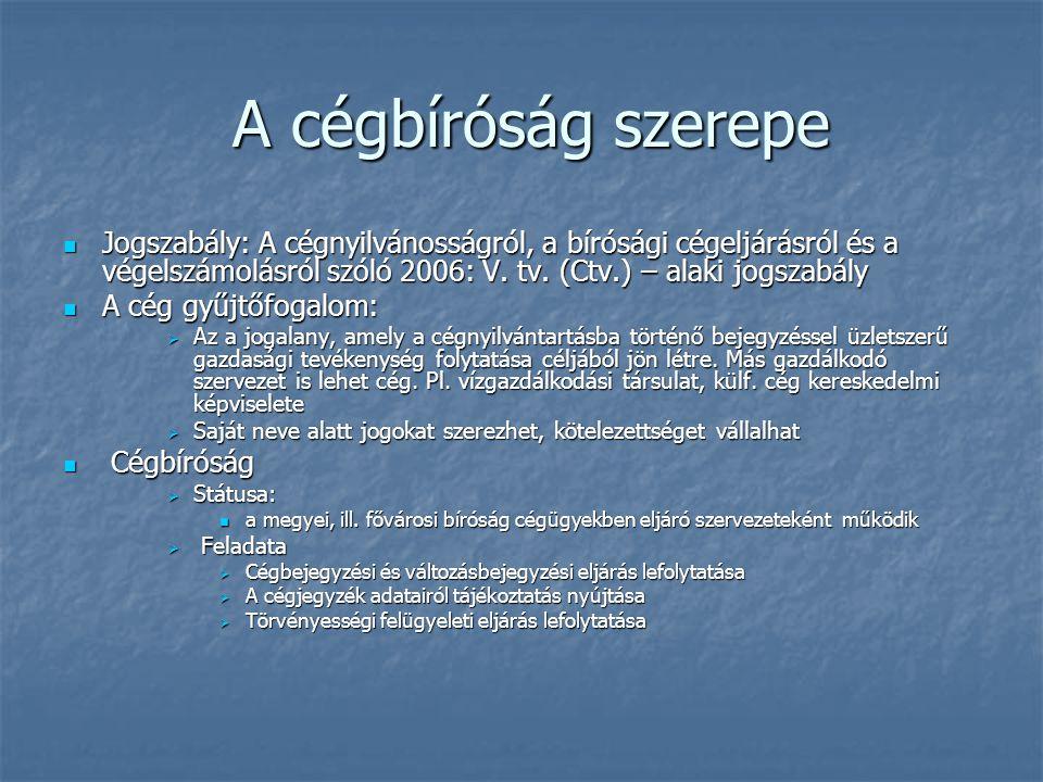A cégbíróság szerepe A cégbíróság szerepe Jogszabály: A cégnyilvánosságról, a bírósági cégeljárásról és a végelszámolásról szóló 2006: V. tv. (Ctv.) –