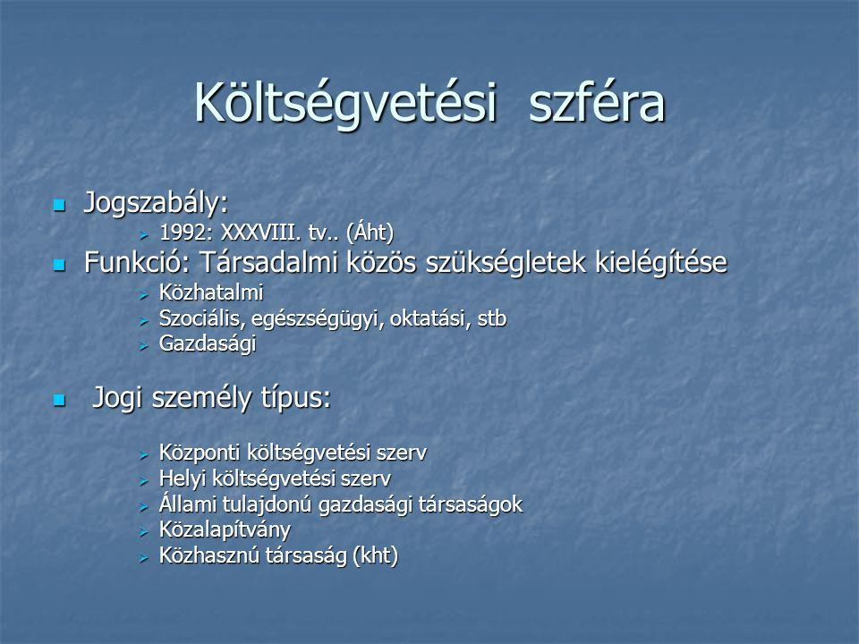 Korlátolt felelősségű társaság (kft) III.4.