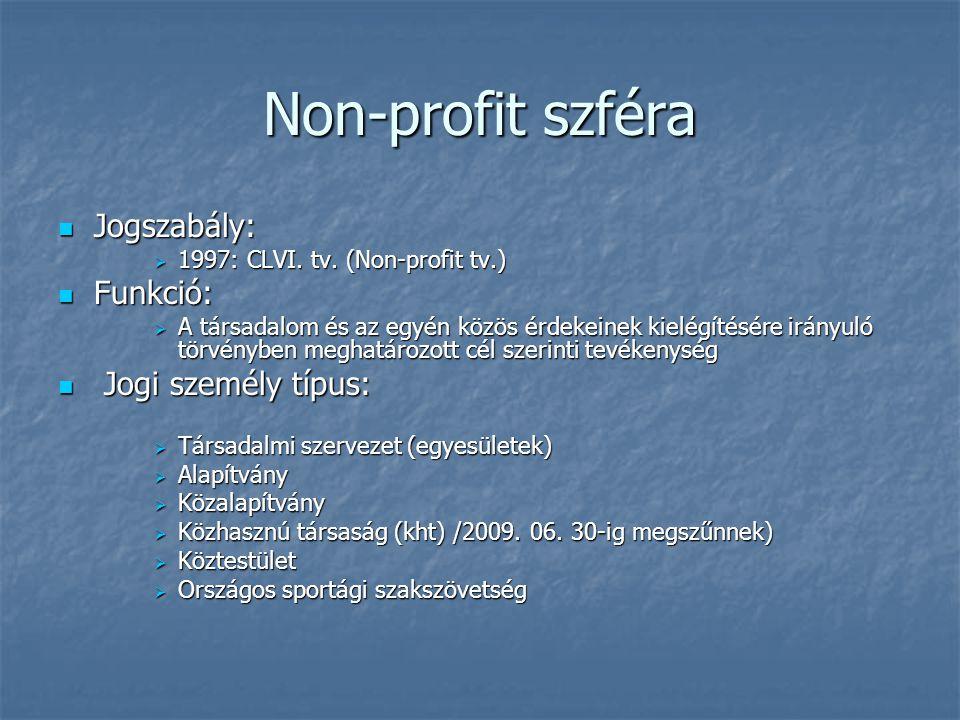 A non-profit szerv közhasznúsági követelményei és kedvezményei  Követelmények  Közhasznú cél szerinti tevékenység, tagjain kívül más is részesülhet közhasznú szolgáltatásból  A vállalkozási tevékenység másodlagossága  A profitfelosztás tilalma  A politikai szférától való elhatárolása  Kedvezmények  Társasági adó kedvezmény, ill.