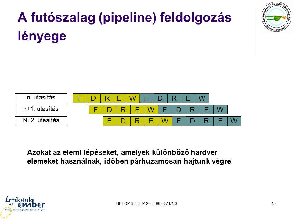 HEFOP 3.3.1–P-2004-06-0071/1.015 A futószalag (pipeline) feldolgozás lényege FDREWFDREW FDREWFDREW FDREWFDREW n.