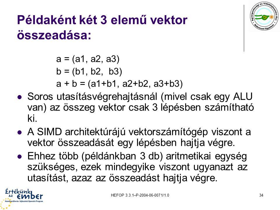 HEFOP 3.3.1–P-2004-06-0071/1.034 Példaként két 3 elemű vektor összeadása: a = (a1, a2, a3) b = (b1, b2, b3) a + b = (a1+b1, a2+b2, a3+b3) Soros utasításvégrehajtásnál (mivel csak egy ALU van) az összeg vektor csak 3 lépésben számítható ki.