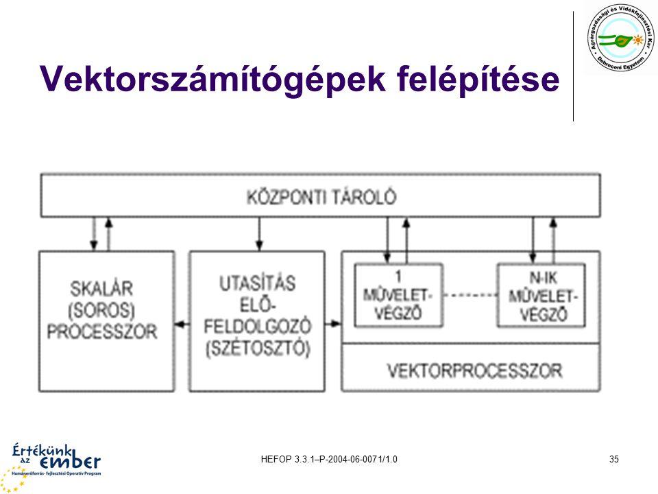 HEFOP 3.3.1–P-2004-06-0071/1.035 Vektorszámítógépek felépítése