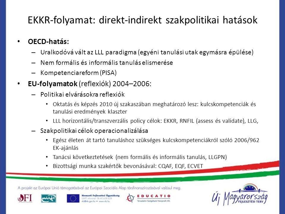 EKKR-folyamat: direkt-indirekt szakpolitikai hatások OECD-hatás: – Uralkodóvá vált az LLL paradigma (egyéni tanulási utak egymásra épülése) – Nem form