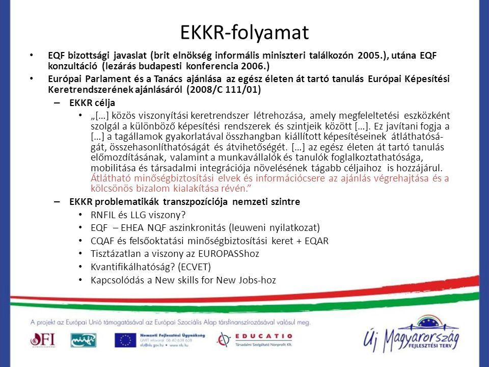 EKKR-folyamat EQF bizottsági javaslat (brit elnökség informális miniszteri találkozón 2005.), utána EQF konzultáció (lezárás budapesti konferencia 200