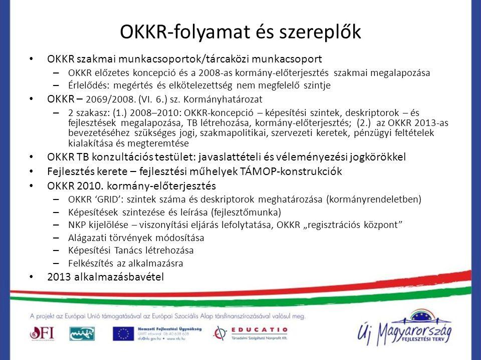 OKKR-folyamat és szereplők OKKR szakmai munkacsoportok/tárcaközi munkacsoport – OKKR előzetes koncepció és a 2008-as kormány-előterjesztés szakmai meg