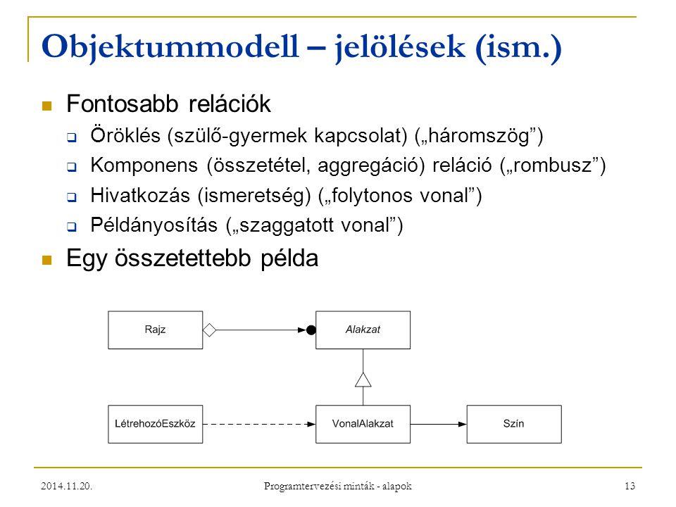"""2014.11.20. Programtervezési minták - alapok 13 Objektummodell – jelölések (ism.) Fontosabb relációk  Öröklés (szülő-gyermek kapcsolat) (""""háromszög"""")"""