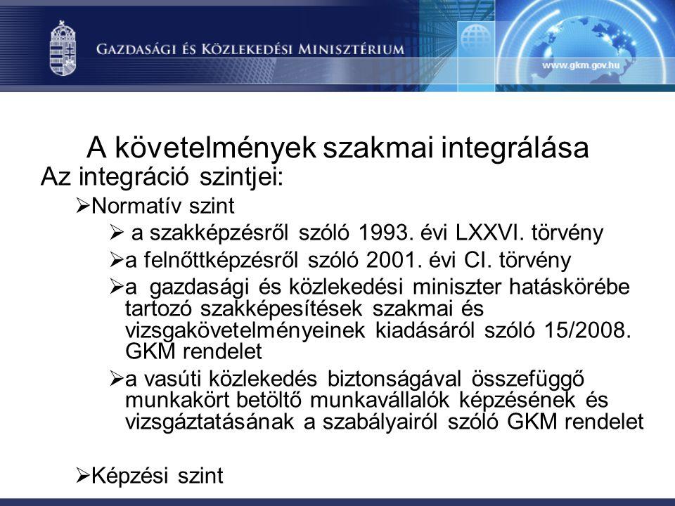 A követelmények szakmai integrálása Az integráció szintjei:  Normatív szint  a szakképzésről szóló 1993.