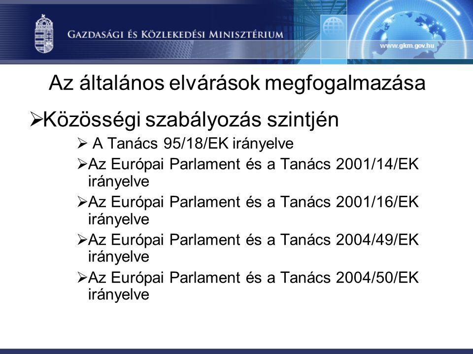 Az általános elvárások megfogalmazása  Közösségi szabályozás szintjén  A Tanács 95/18/EK irányelve  Az Európai Parlament és a Tanács 2001/14/EK irányelve  Az Európai Parlament és a Tanács 2001/16/EK irányelve  Az Európai Parlament és a Tanács 2004/49/EK irányelve  Az Európai Parlament és a Tanács 2004/50/EK irányelve