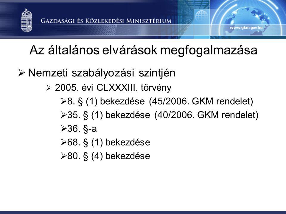 Az általános elvárások megfogalmazása  Nemzeti szabályozási szintjén  2005.