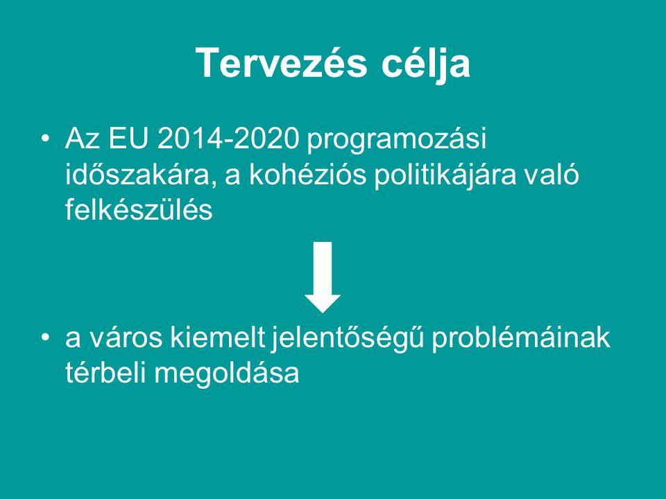 Tervezés célja Az EU 2014-2020 programozási időszakára, a kohéziós politikájára való felkészülés a város kiemelt jelentőségű problémáinak térbeli megoldása