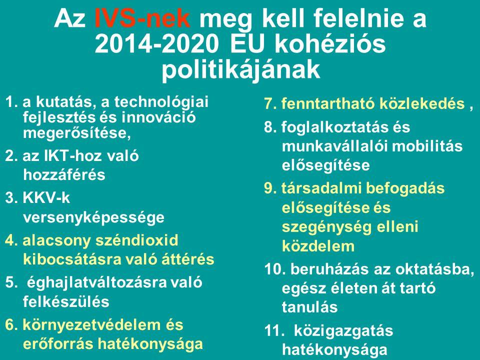 Az IVS-nek meg kell felelnie a 2014-2020 EU kohéziós politikájának 1.