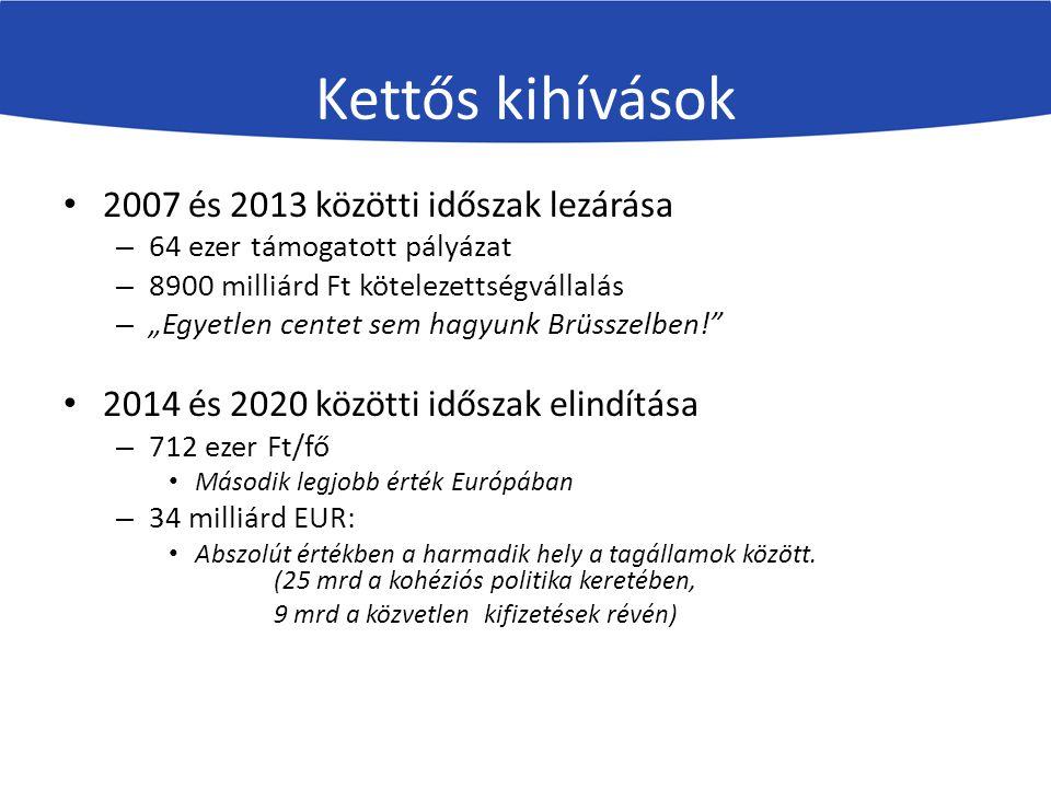 """Kettős kihívások 2007 és 2013 közötti időszak lezárása – 64 ezer támogatott pályázat – 8900 milliárd Ft kötelezettségvállalás – """"Egyetlen centet sem h"""