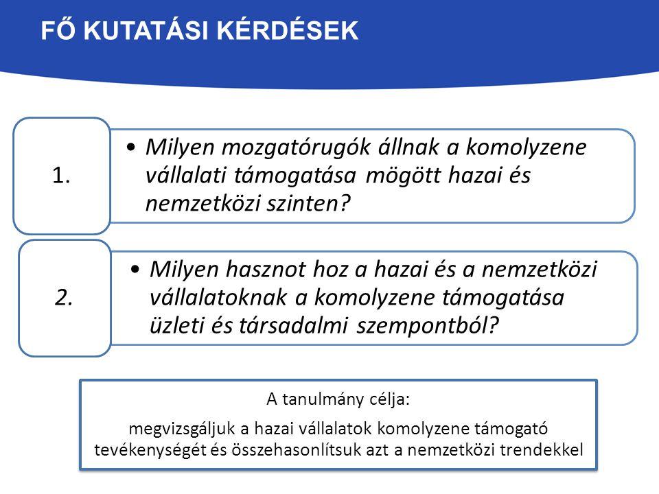 A VÁLLALATI FILANTRÓPIA FOGALMA a kedvezményezettek irányába történő adományozás.