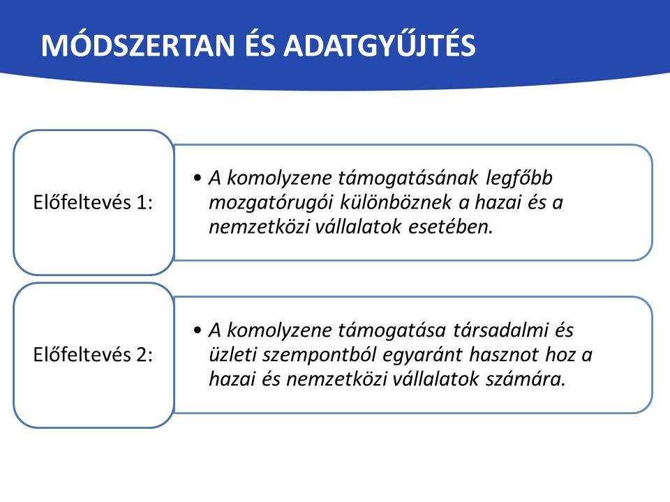 A Q-MÓDSZERES KUTATÁSBÓL NYERT EREDMÉNYEK Faktor száma Vállalati faktorok megnevezése Faktorok jellemzése 1.