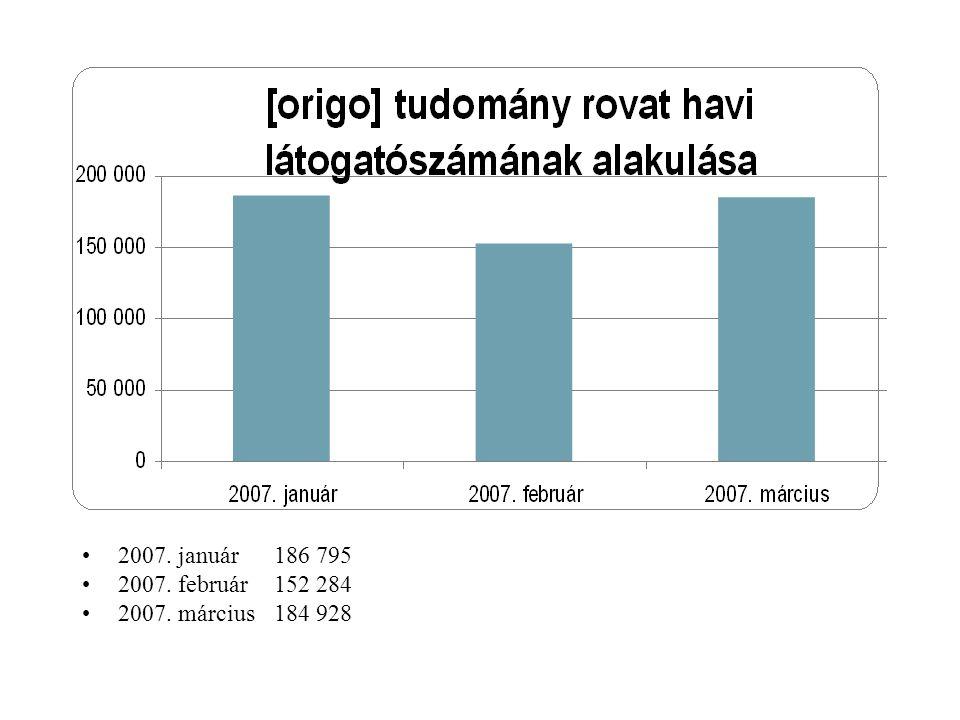 Nemek szerinti megoszlás (2007. március) Férfi:51,20% Nő:48,80%