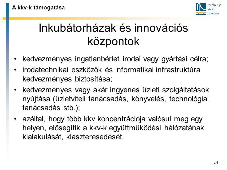 Széchenyi István Egyetem 14 Inkubátorházak és innovációs központok A kkv-k támogatása kedvezményes ingatlanbérlet irodai vagy gyártási célra; irodatec