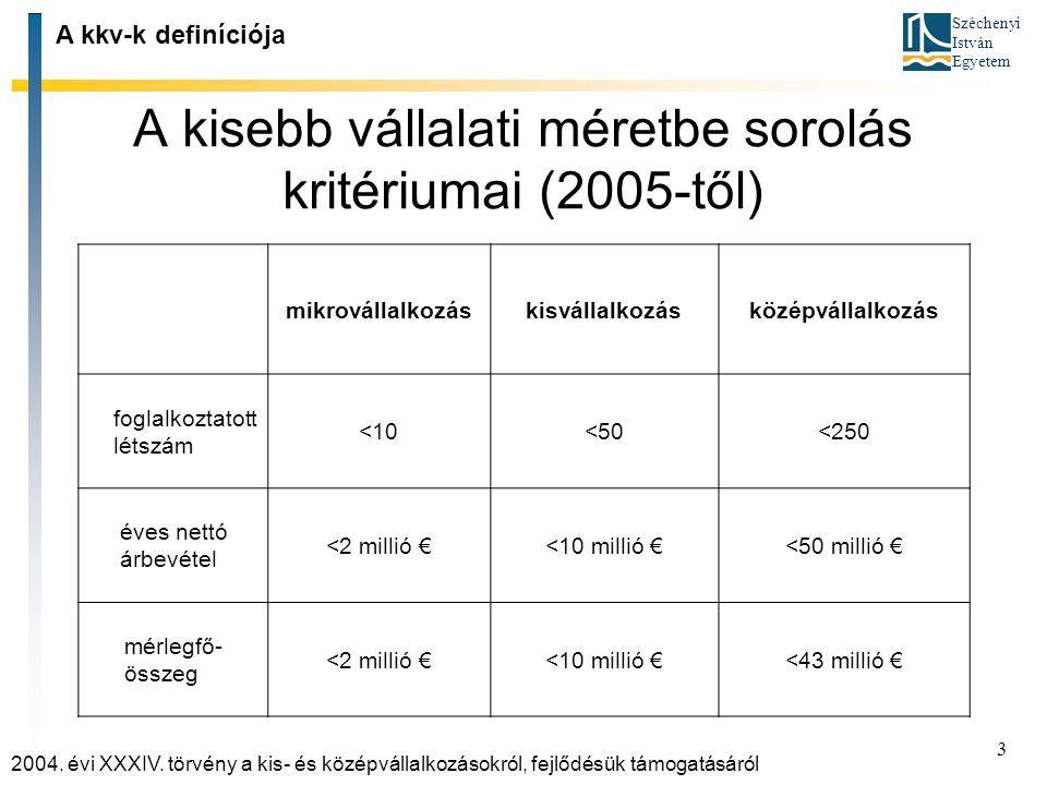 Széchenyi István Egyetem 3 A kisebb vállalati méretbe sorolás kritériumai (2005 ‑ től) A kkv ‑ k definíciója 2004. évi XXXIV. törvény a kis ‑ és közép