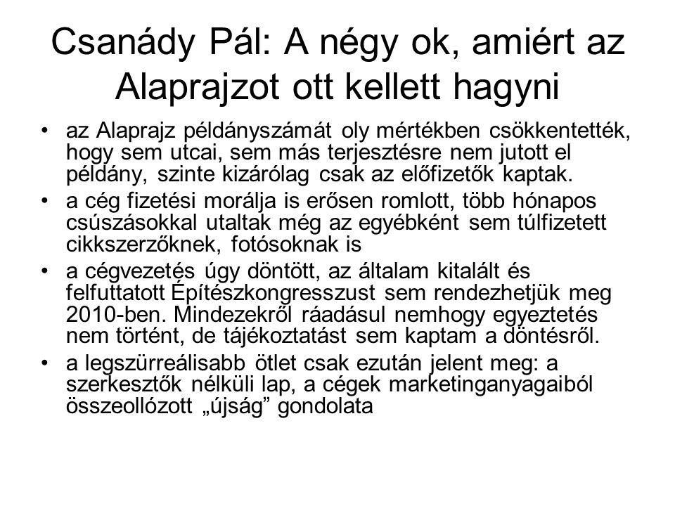 Csanády Pál: A négy ok, amiért az Alaprajzot ott kellett hagyni az Alaprajz példányszámát oly mértékben csökkentették, hogy sem utcai, sem más terjesz