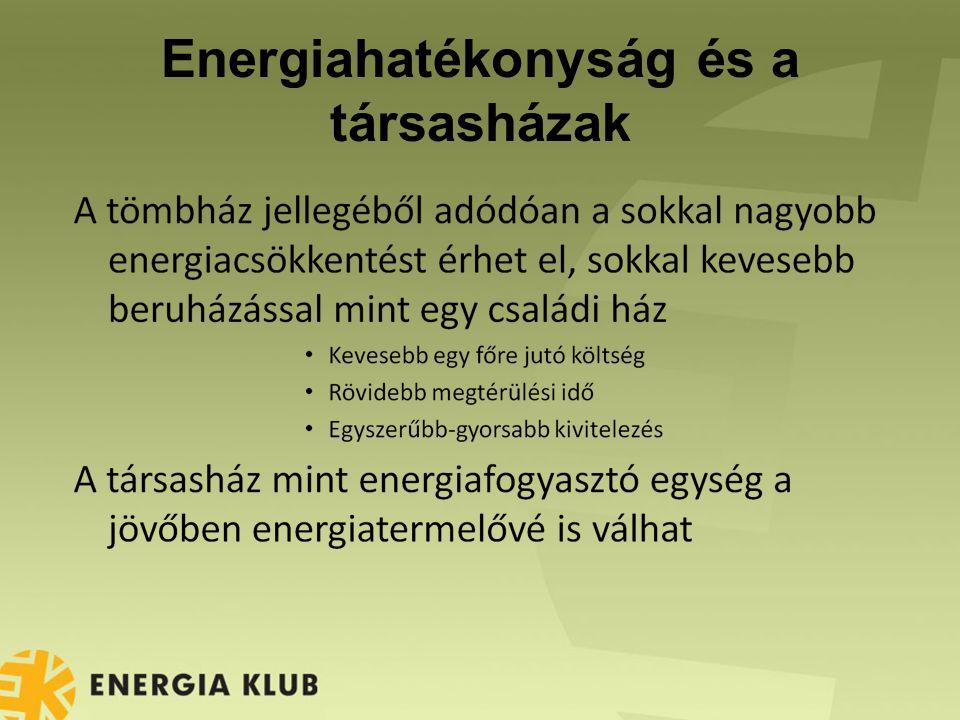 Energiahatékonyság és a társasházak