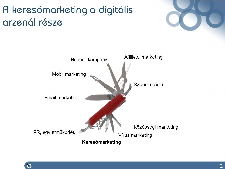 12 A keresőmarketing a digitális arzenál része Banner kampány Affiliate marketing Vírus marketing Szponzoráció Email marketing PR, együttműködés Mobil marketing Keresőmarketing Közösségi marketing