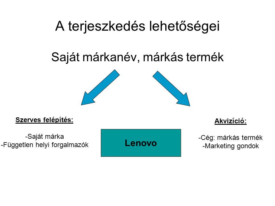 A terjeszkedés lehetőségei Saját márkanév, márkás termék Szerves felépítés: -Saját márka -Független helyi forgalmazók Akvizíció: -Cég: márkás termék -Marketing gondok Lenovo