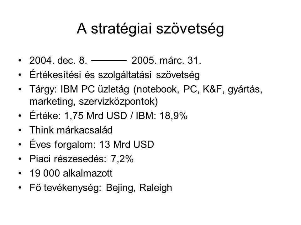 A stratégiai szövetség 2004. dec. 8. 2005. márc.