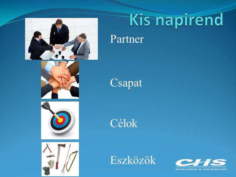 Partner Csapat Célok Eszközök