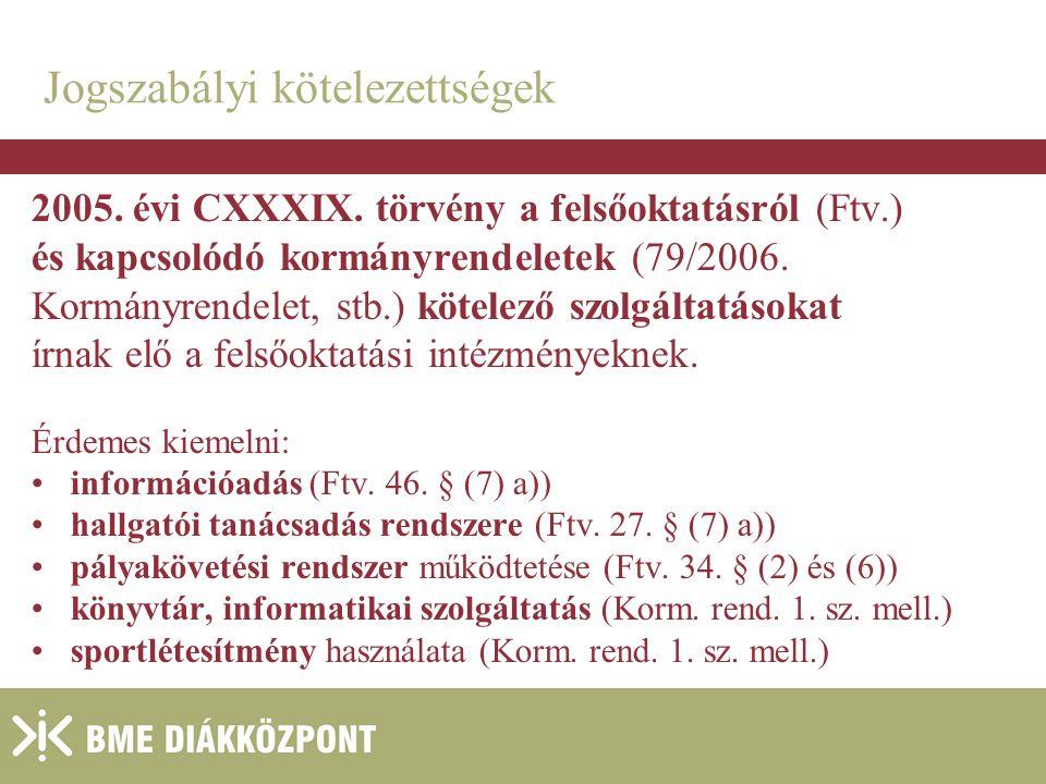 2004. január 27. Jogszabályi kötelezettségek 2005.