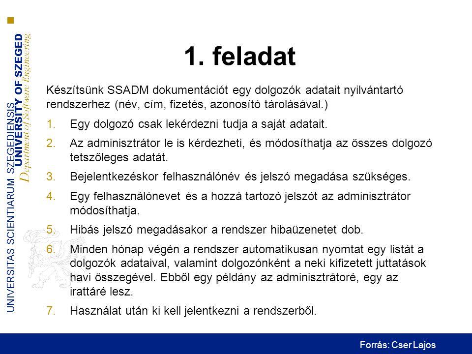 UNIVERSITY OF SZEGED D epartment of Software Engineering UNIVERSITAS SCIENTIARUM SZEGEDIENSIS 1. feladat Készítsünk SSADM dokumentációt egy dolgozók a