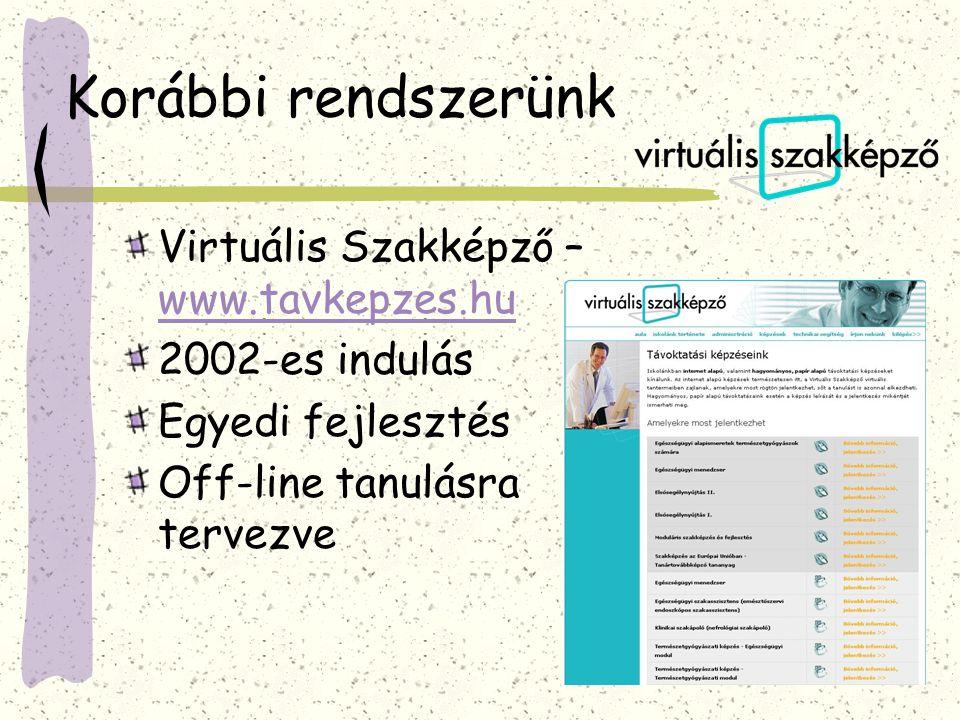 Korábbi rendszerünk Virtuális Szakképző – www.tavkepzes.hu www.tavkepzes.hu 2002-es indulás Egyedi fejlesztés Off-line tanulásra tervezve