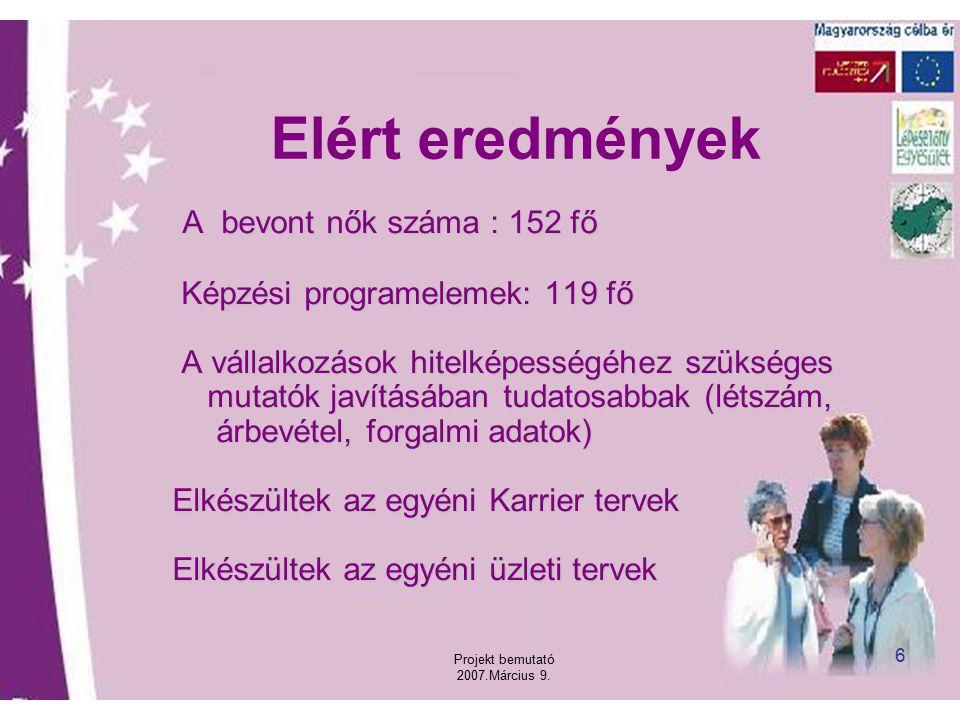 Projekt bemutató 2007.Március 9. 6 Elért eredmények A bevont nők száma : 152 fő A bevont nők száma : 152 fő Képzési programelemek: 119 fő Képzési prog