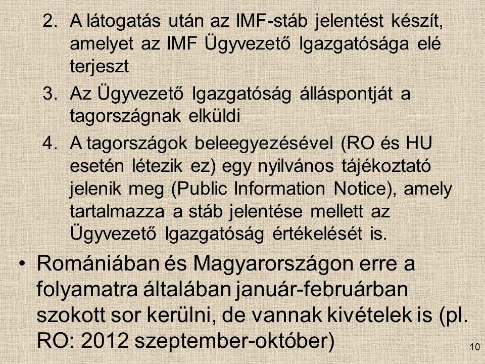 2.A látogatás után az IMF-stáb jelentést készít, amelyet az IMF Ügyvezető Igazgatósága elé terjeszt 3.Az Ügyvezető Igazgatóság álláspontját a tagorszá