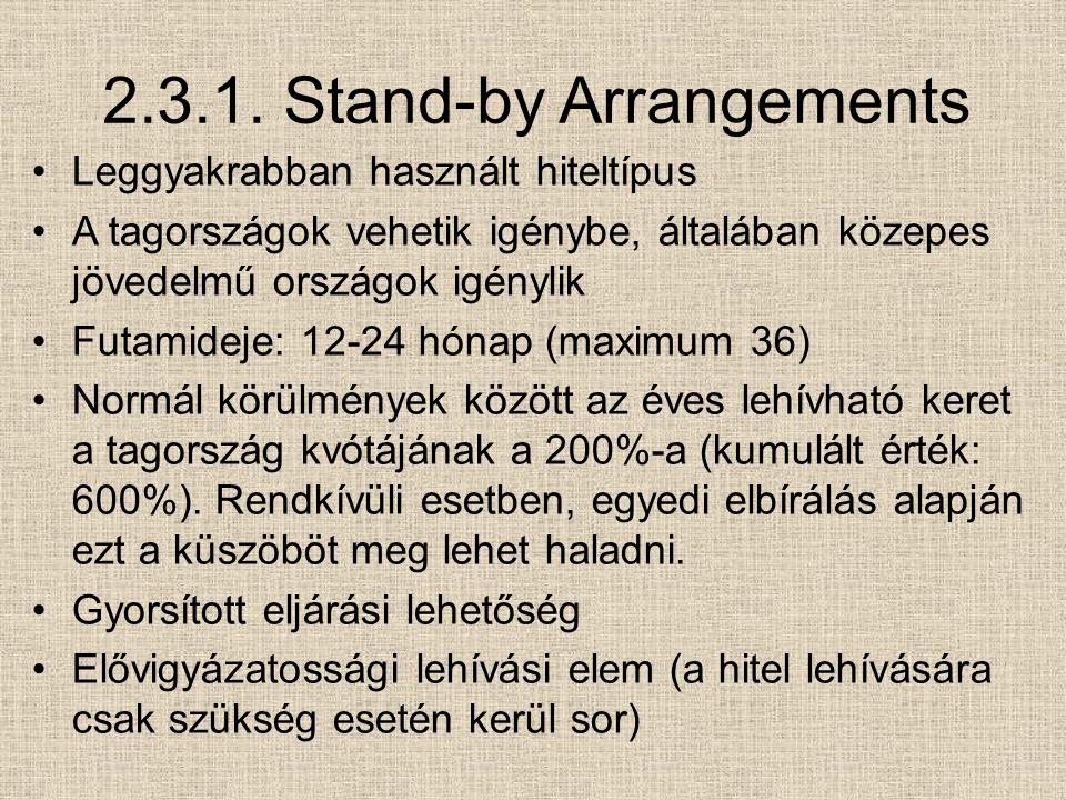 2.3.1. Stand-by Arrangements Leggyakrabban használt hiteltípus A tagországok vehetik igénybe, általában közepes jövedelmű országok igénylik Futamideje