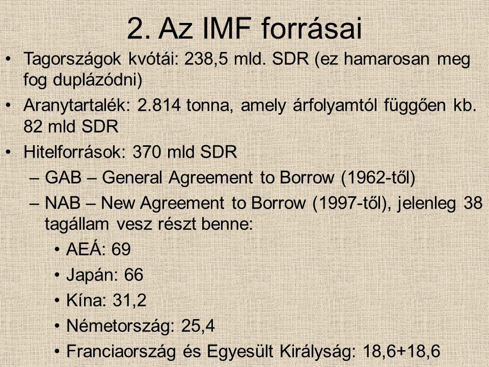 2. Az IMF forrásai Tagországok kvótái: 238,5 mld. SDR (ez hamarosan meg fog duplázódni) Aranytartalék: 2.814 tonna, amely árfolyamtól függően kb. 82 m