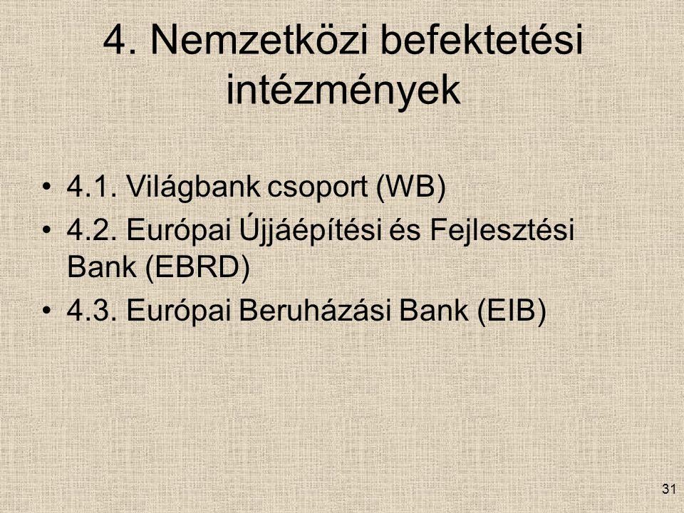 4. Nemzetközi befektetési intézmények 4.1. Világbank csoport (WB) 4.2. Európai Újjáépítési és Fejlesztési Bank (EBRD) 4.3. Európai Beruházási Bank (EI
