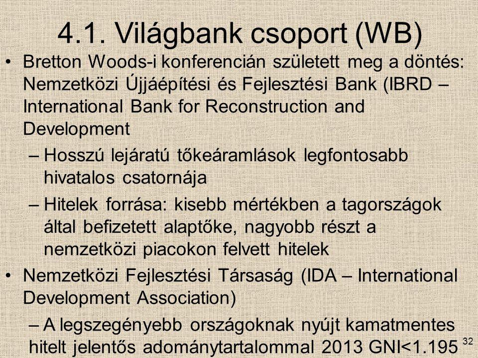 4.1. Világbank csoport (WB) Bretton Woods-i konferencián született meg a döntés: Nemzetközi Újjáépítési és Fejlesztési Bank (IBRD – International Bank