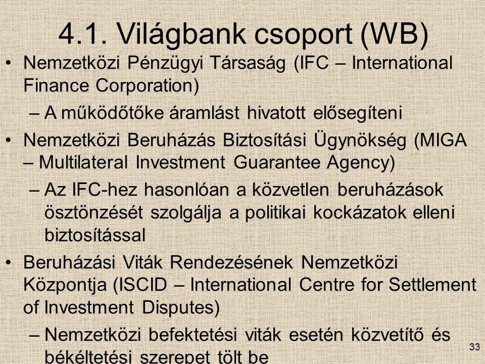 4.1. Világbank csoport (WB) Nemzetközi Pénzügyi Társaság (IFC – International Finance Corporation) –A működőtőke áramlást hivatott elősegíteni Nemzetk