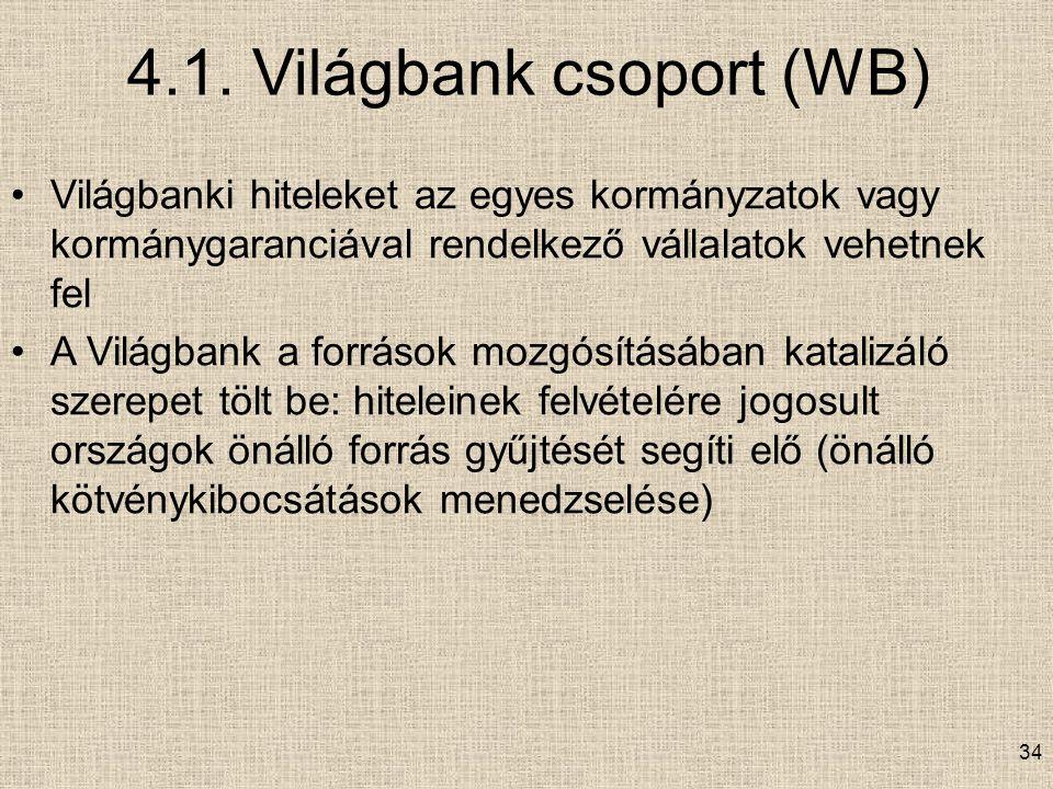 4.1. Világbank csoport (WB) Világbanki hiteleket az egyes kormányzatok vagy kormánygaranciával rendelkező vállalatok vehetnek fel A Világbank a forrás
