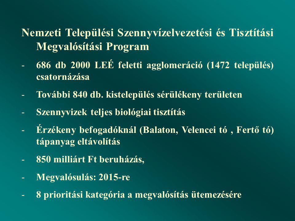 Nemzeti Települési Szennyvízelvezetési és Tisztítási Megvalósítási Program -686 db 2000 LEÉ feletti agglomeráció (1472 település) csatornázása -További 840 db.