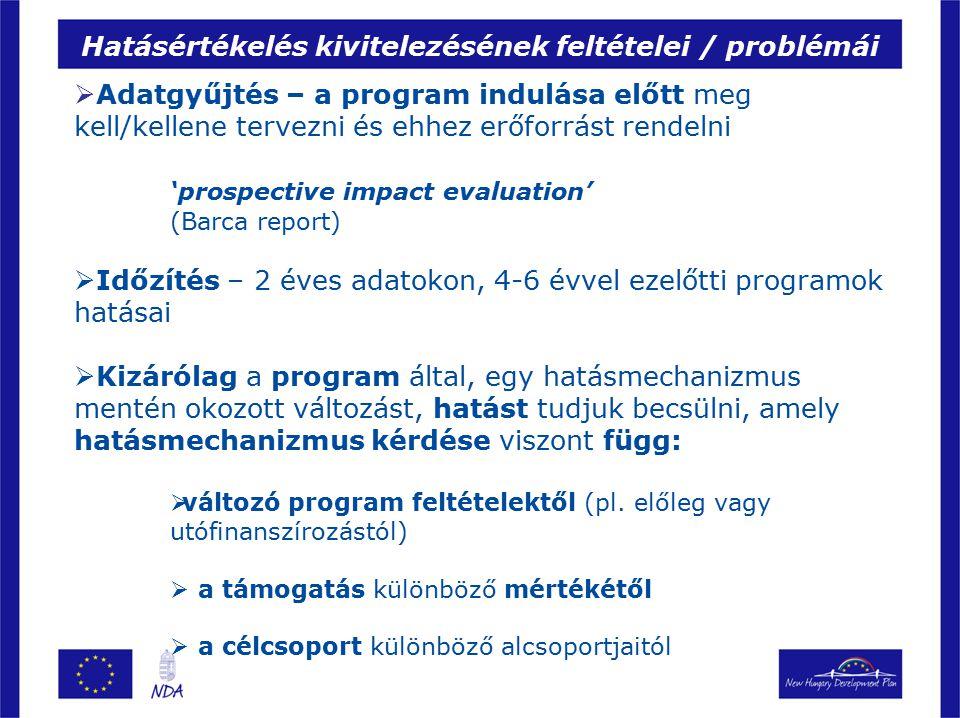 Hatásértékelés kivitelezésének feltételei / problémái  Adatgyűjtés – a program indulása előtt meg kell/kellene tervezni és ehhez erőforrást rendelni 'prospective impact evaluation' (Barca report)  Időzítés – 2 éves adatokon, 4-6 évvel ezelőtti programok hatásai  Kizárólag a program által, egy hatásmechanizmus mentén okozott változást, hatást tudjuk becsülni, amely hatásmechanizmus kérdése viszont függ:  változó program feltételektől (pl.