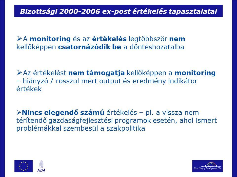 Bizottsági 2000-2006 ex-post értékelés tapasztalatai  A monitoring és az értékelés legtöbbször nem kellőképpen csatornázódik be a döntéshozatalba  Az értékelést nem támogatja kellőképpen a monitoring – hiányzó / rosszul mért output és eredmény indikátor értékek  Nincs elegendő számú értékelés – pl.