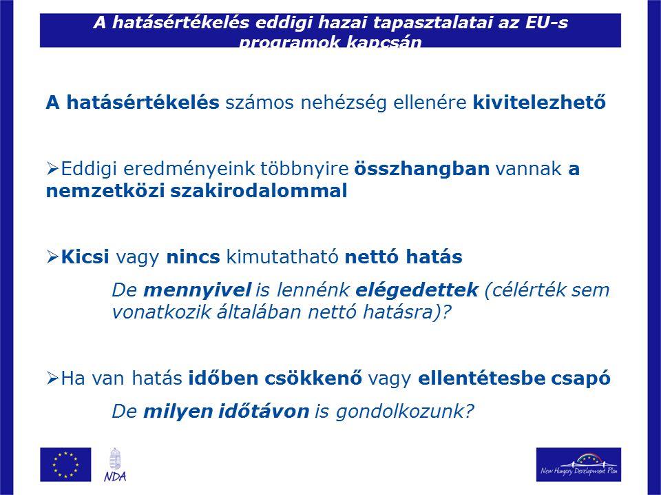 A hatásértékelés eddigi hazai tapasztalatai az EU-s programok kapcsán A hatásértékelés számos nehézség ellenére kivitelezhető  Eddigi eredményeink többnyire összhangban vannak a nemzetközi szakirodalommal  Kicsi vagy nincs kimutatható nettó hatás De mennyivel is lennénk elégedettek (célérték sem vonatkozik általában nettó hatásra).