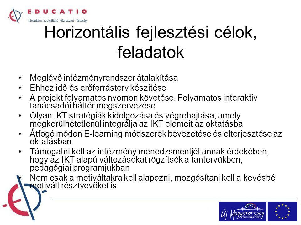 Horizontális fejlesztési célok, feladatok Meglévő intézményrendszer átalakítása Ehhez idő és erőforrásterv készítése A projekt folyamatos nyomon követ