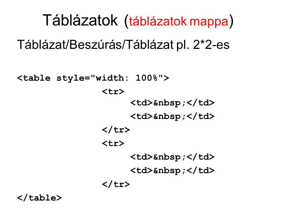 Táblázatok ( táblázatok mappa ) Táblázat/Beszúrás/Táblázat pl. 2*2-es