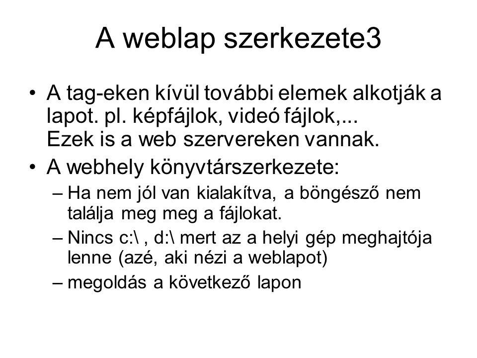 A weblap szerkezete3 A tag-eken kívül további elemek alkotják a lapot. pl. képfájlok, videó fájlok,... Ezek is a web szervereken vannak. A webhely kön