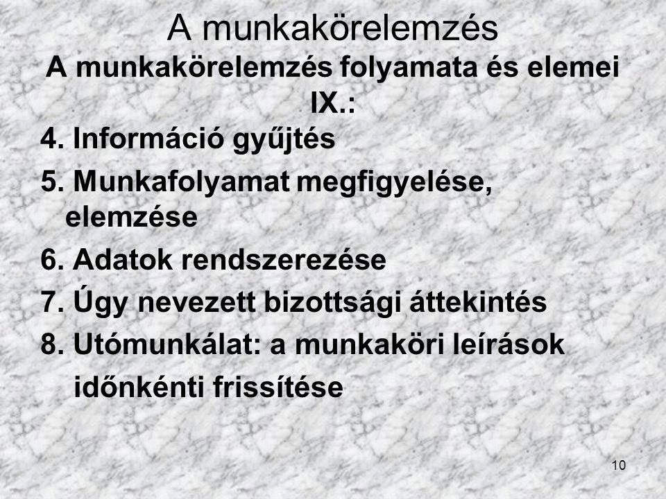 10 A munkakörelemzés A munkakörelemzés folyamata és elemei IX.: 4. Információ gyűjtés 5. Munkafolyamat megfigyelése, elemzése 6. Adatok rendszerezése